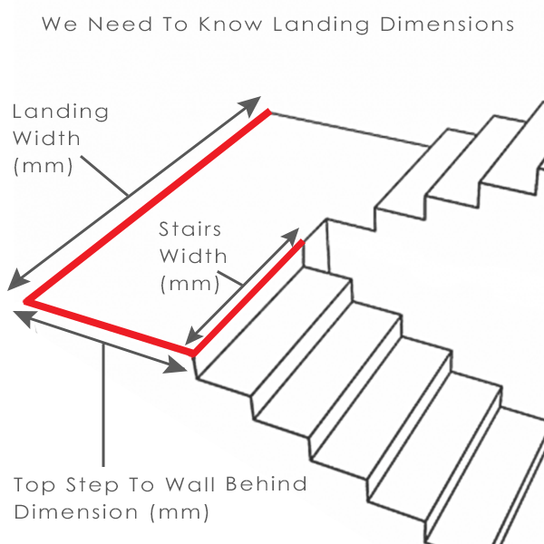 Different Types Of Stairs Stair Climbing Landing Sizes ...