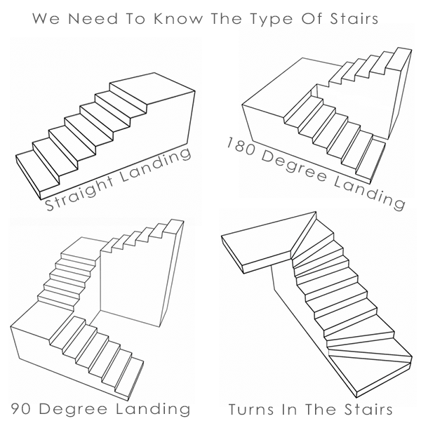 Different Types Of Stairs ...